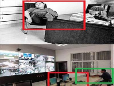 值班工作状态异常检测和管控