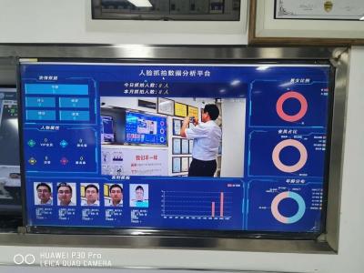 人脸抓拍数据分析平台